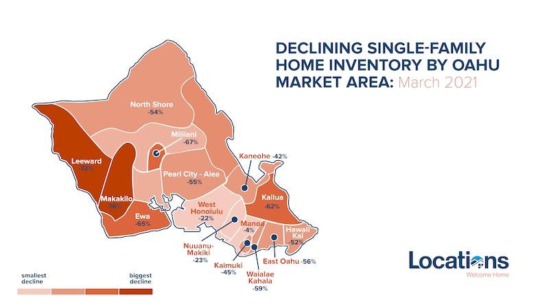 oahu homes by market area